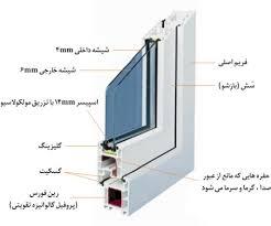 پنجره upvc,کیفیت پنجره upvc,پنجره دوجداره upvc,درب و پنجره upvc,درب upvc,پنجره با کیفیت